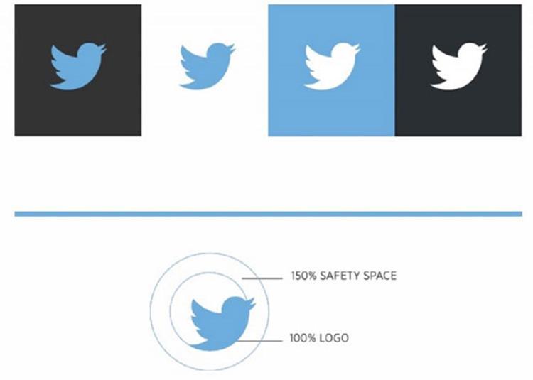 علامت تجاری Twitter
