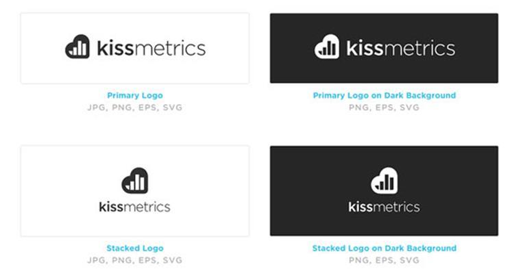 علامت تجاری KiSSmetrics