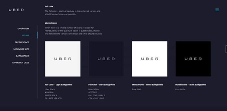 علامت تجاری Uber