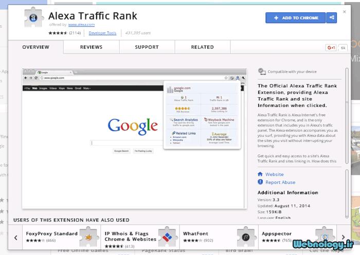 افزونه Alexa Traffic Rank در مرجع افزونه های گوگل کروم
