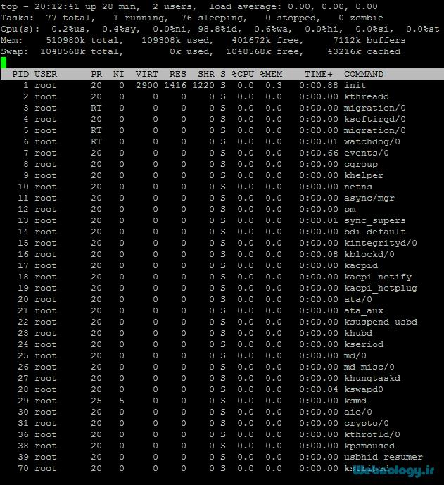 برنامه top در سرور لینوکس
