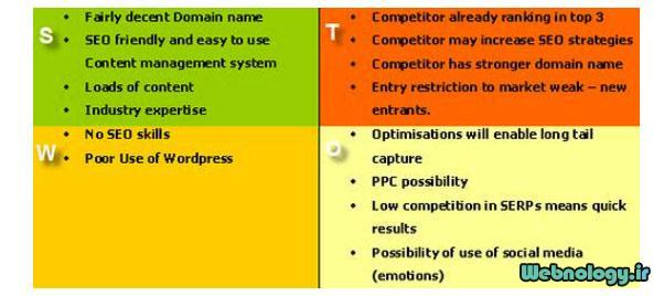 تجزیه و تحلیل SWOT